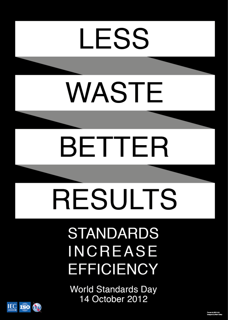 World Standards Day Posters-01